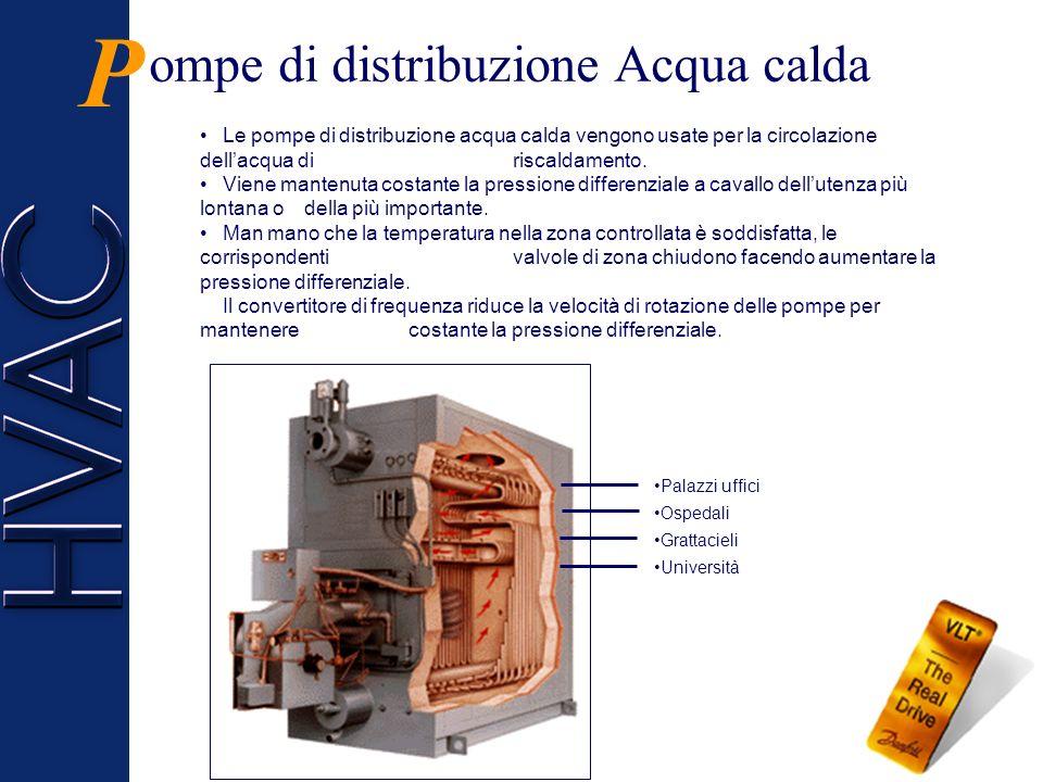 A pplicazioni pratiche I mpianti di riscaldamento Danfoss s.r.l.