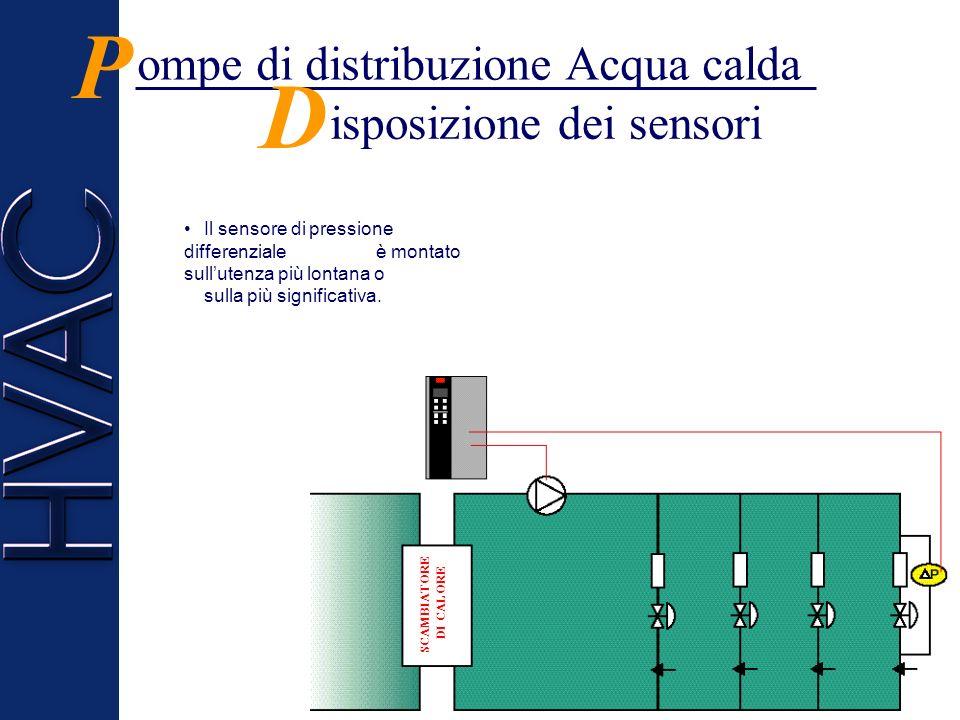 ompe di distribuzione Acqua calda P Le pompe di distribuzione acqua calda vengono usate per la circolazione dellacqua di riscaldamento. Viene mantenut