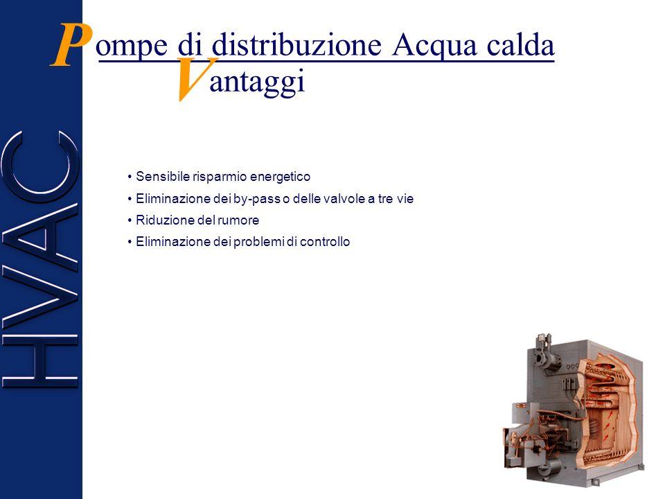 isposizione dei sensori D P Il sensore di pressione differenziale è montato sullutenza più lontana o sulla più significativa. ompe di distribuzione Ac
