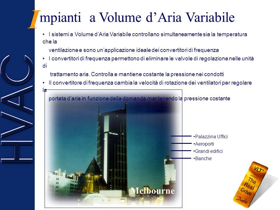 A pplicazioni pratiche I mpianti di trattamento aria Danfoss s.r.l. C.so Tazzoli, 221 10137 Torino Tel.: 011 3000511 Fax: 011 3000576 www.danfoss.it M