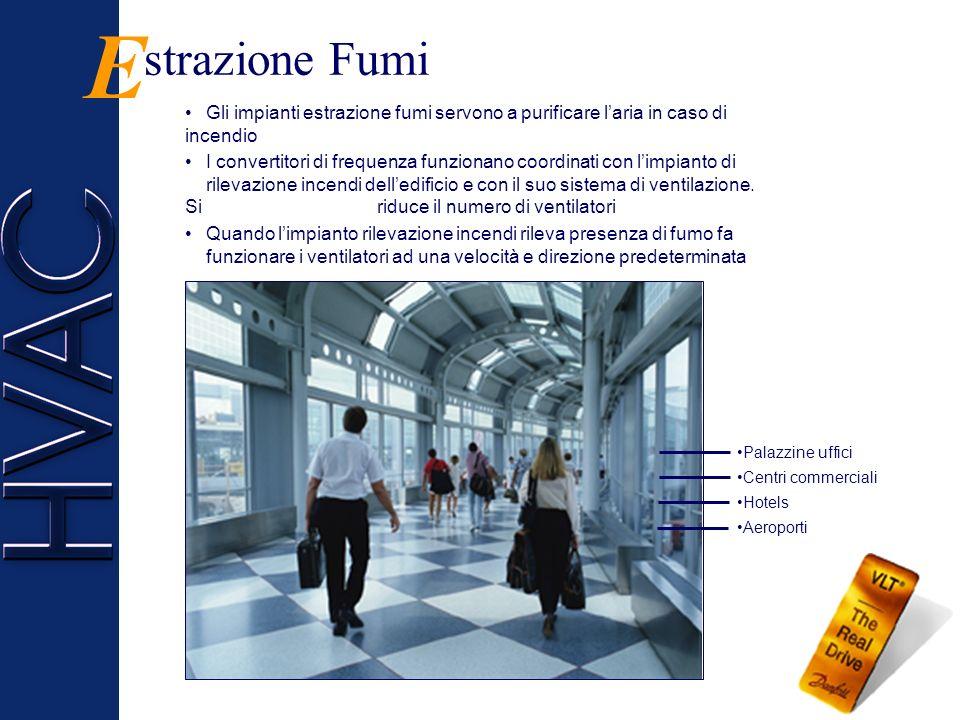pplicazioni pratiche varie Danfoss s.r.l. C.so Tazzoli, 221 10137 Torino Tel.: 011 3000511 Fax: 011 3000576 www.danfoss.it Milano: Via Trento, 66 2005