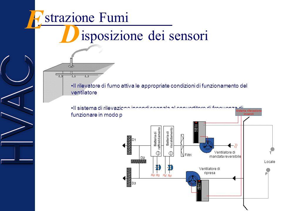 strazione Fumi E Gli impianti estrazione fumi servono a purificare laria in caso di incendio I convertitori di frequenza funzionano coordinati con lim