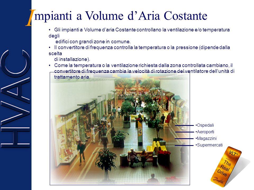 mpianti a Volume dAria Costante I Gli impianti a Volume daria Costante controllano la ventilazione e/o temperatura degli edifici con grandi zone in comune.