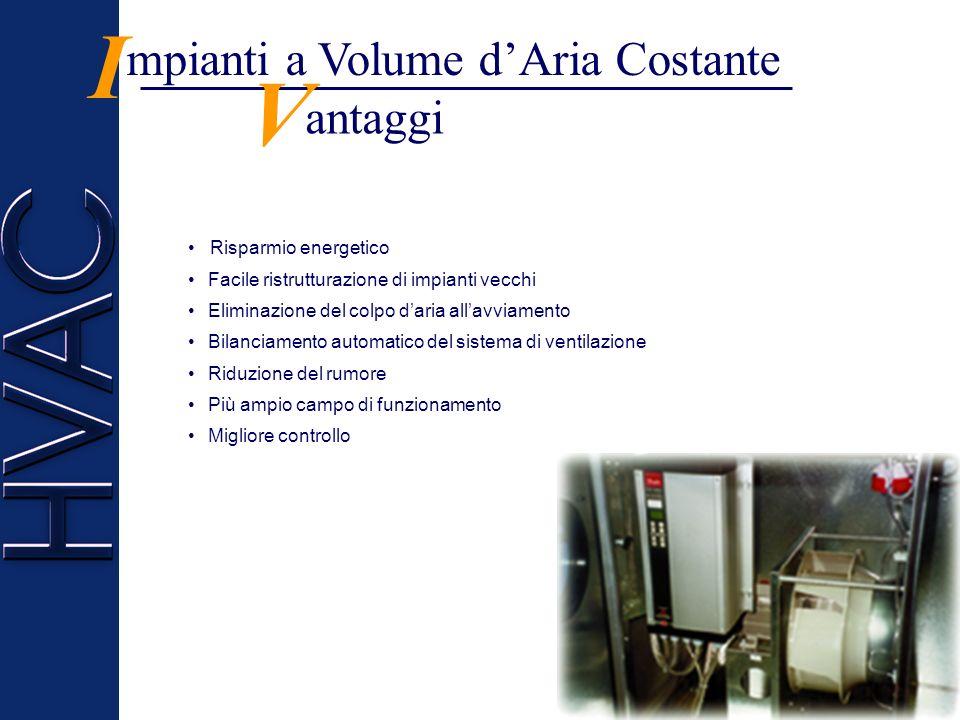 pplicazioni pratiche varie Danfoss s.r.l.