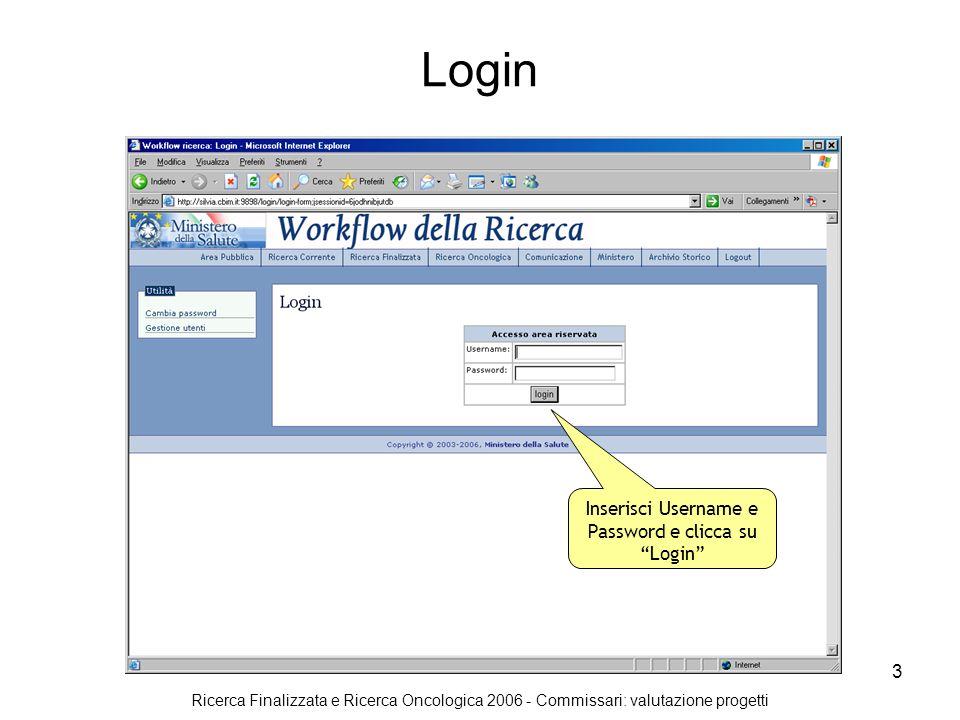 Ricerca Finalizzata e Ricerca Oncologica 2006 - Commissari: valutazione progetti 3 Login Inserisci Username e Password e clicca su Login