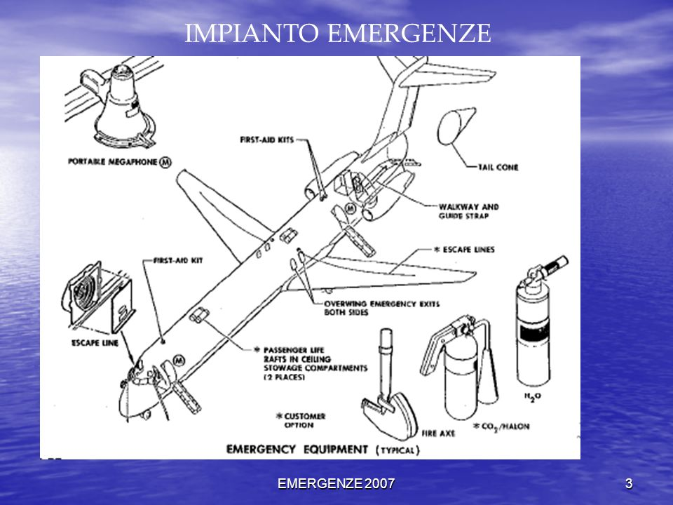 EMERGENZE 2007 3 IMPIANTO EMERGENZE