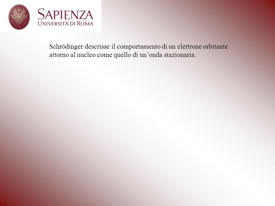 Schrödinger descrisse il comportamento di un elettrone orbitante attorno al nucleo come quello di unonda stazionaria.