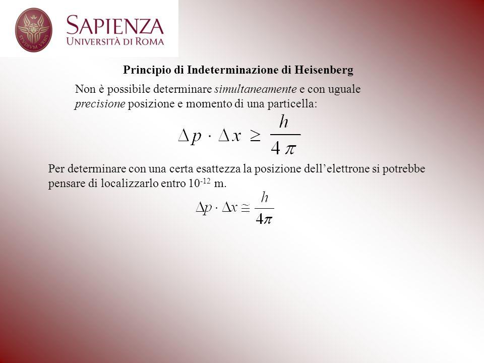 Non è possibile determinare simultaneamente e con uguale precisione posizione e momento di una particella: Principio di Indeterminazione di Heisenberg Per determinare con una certa esattezza la posizione dellelettrone si potrebbe pensare di localizzarlo entro 10 -12 m.