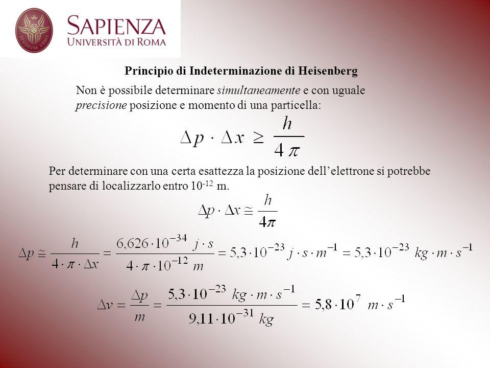 Non è possibile determinare simultaneamente e con uguale precisione posizione e momento di una particella: Principio di Indeterminazione di Heisenberg