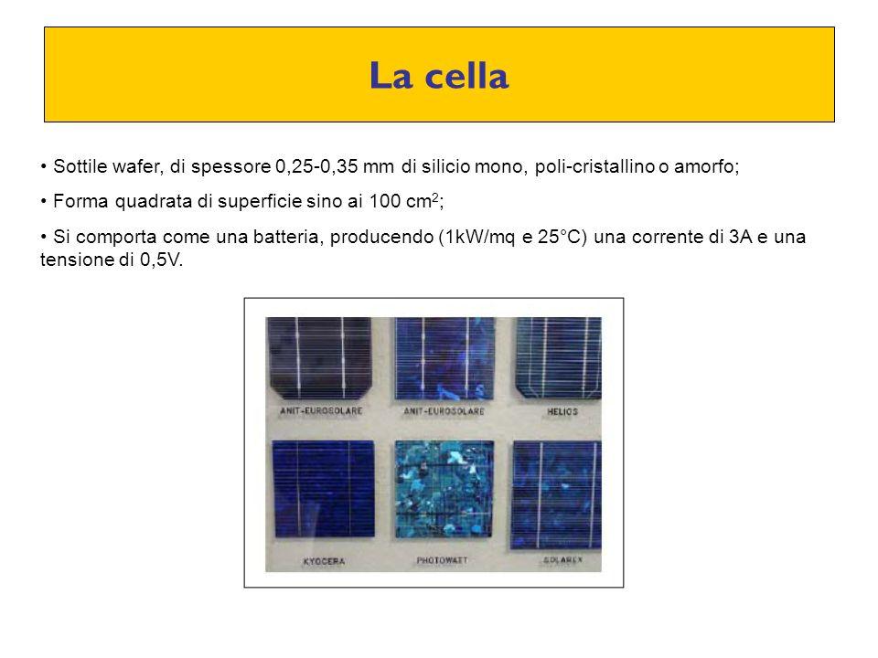 La cella Sottile wafer, di spessore 0,25-0,35 mm di silicio mono, poli-cristallino o amorfo; Forma quadrata di superficie sino ai 100 cm 2 ; Si compor