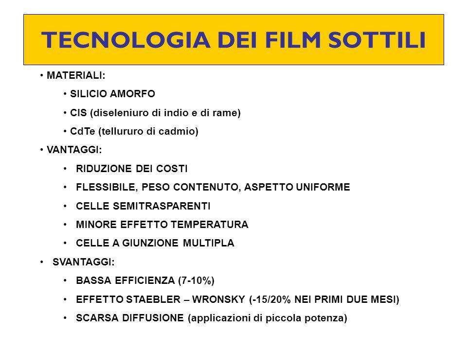 TECNOLOGIA DEI FILM SOTTILI MATERIALI: SILICIO AMORFO CIS (diseleniuro di indio e di rame) CdTe (tellururo di cadmio) VANTAGGI: RIDUZIONE DEI COSTI FL