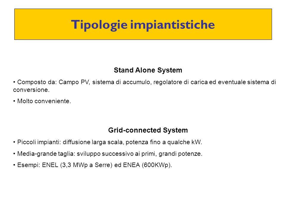 Tipologie impiantistiche Stand Alone System Composto da: Campo PV, sistema di accumulo, regolatore di carica ed eventuale sistema di conversione. Molt