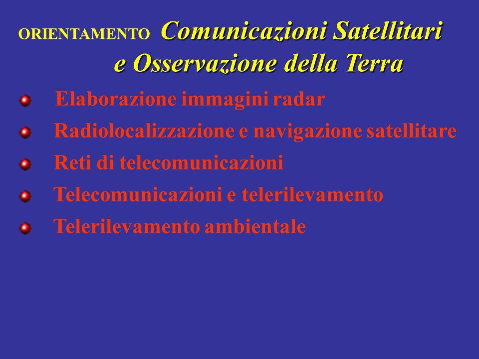 Elaborazione immagini radar Radiolocalizzazione e navigazione satellitare Reti di telecomunicazioni Telecomunicazioni e telerilevamento Telerilevamento ambientale Comunicazioni Satellitari e Osservazione della Terra ORIENTAMENTO Comunicazioni Satellitari e Osservazione della Terra