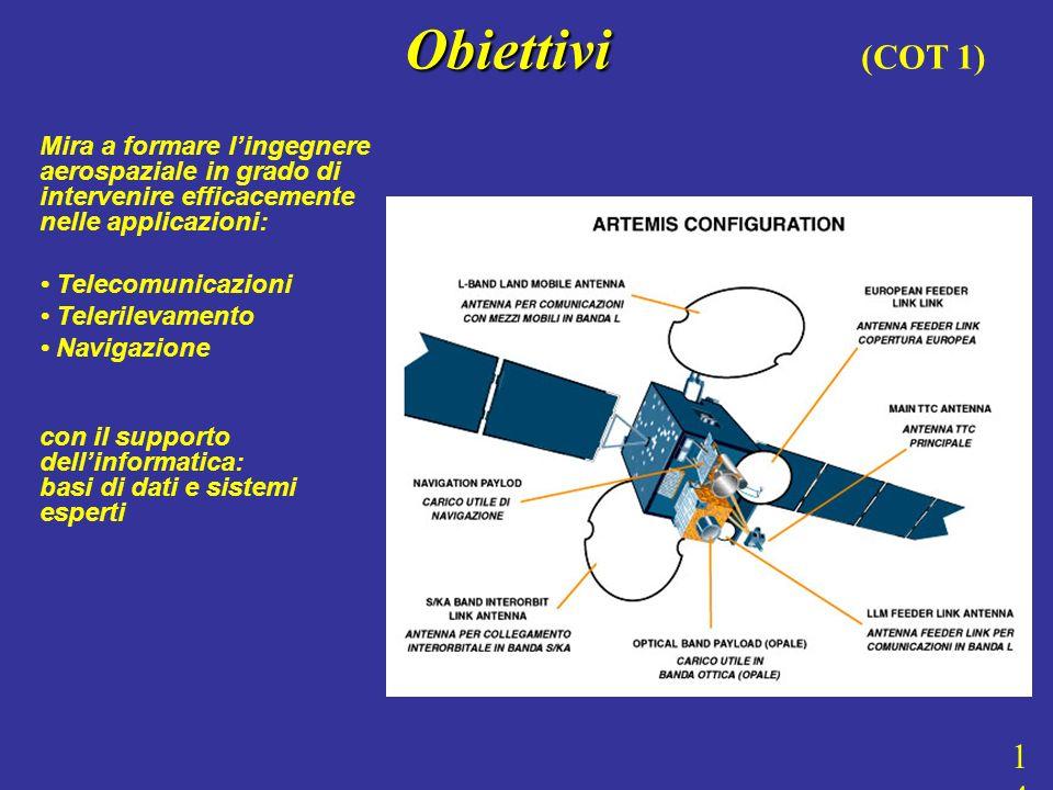 Mira a formare lingegnere aerospaziale in grado di intervenire efficacemente nelle applicazioni: Telecomunicazioni Telerilevamento Navigazione con il supporto dellinformatica: basi di dati e sistemi esperti Obiettivi Obiettivi (COT 1) 14