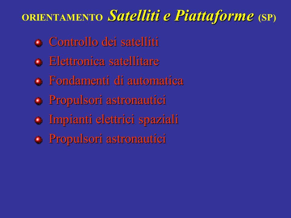 Controllo dei satelliti Controllo dei satelliti Elettronica satellitare Elettronica satellitare Fondamenti di automatica Fondamenti di automatica Prop