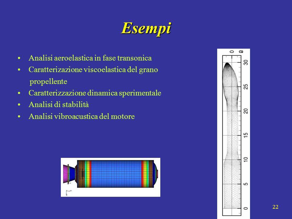 22 Esempi Analisi aeroelastica in fase transonica Caratterizazione viscoelastica del grano propellente Caratterizzazione dinamica sperimentale Analisi di stabilità Analisi vibroacustica del motore