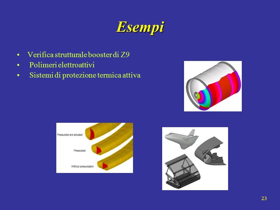 23 Esempi Verifica strutturale booster di Z9 Polimeri elettroattivi Sistemi di protezione termica attiva