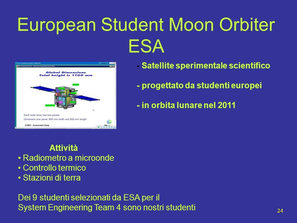24 European Student Moon Orbiter ESA - Satellite sperimentale scientifico - progettato da studenti europei - in orbita lunare nel 2011 Attività Radiometro a microonde Controllo termico Stazioni di terra Dei 9 studenti selezionati da ESA per il System Engineering Team 4 sono nostri studenti