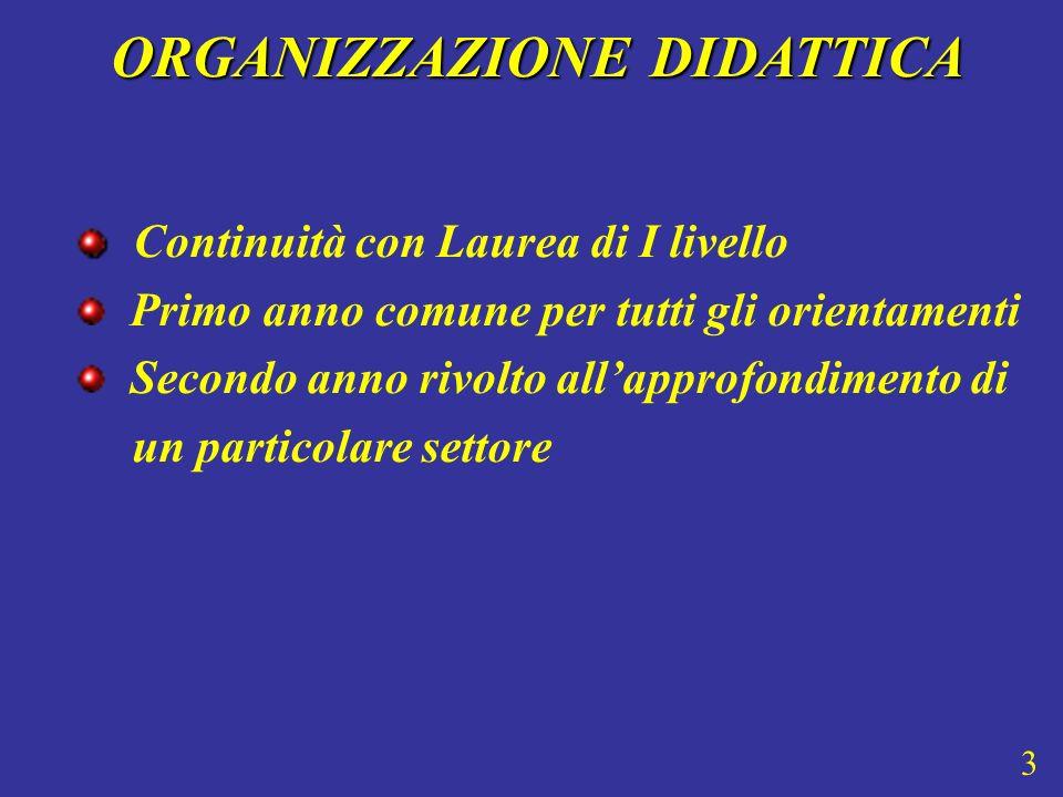 Continuità con Laurea di I livello Primo anno comune per tutti gli orientamenti Secondo anno rivolto allapprofondimento di un particolare settore ORGANIZZAZIONE DIDATTICA 3