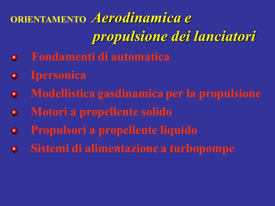Fondamenti di automatica Ipersonica Modellistica gasdinamica per la propulsione Motori a propellente solido Propulsori a propellente liquido Sistemi di alimentazione a turbopompe Aerodinamica e propulsione dei lanciatori ORIENTAMENTO Aerodinamica e propulsione dei lanciatori