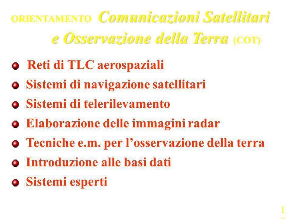 Reti di TLC aerospaziali Sistemi di navigazione satellitari Sistemi di telerilevamento Elaborazione delle immagini radar Tecniche e.m. per losservazio
