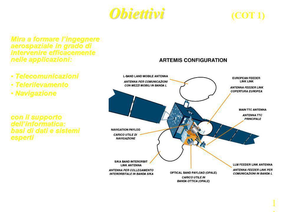Mira a formare lingegnere aerospaziale in grado di intervenire efficacemente nelle applicazioni: Telecomunicazioni Telerilevamento Navigazione con il