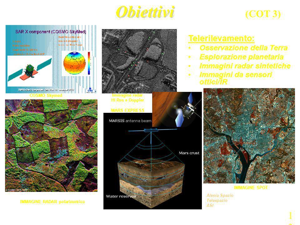 Telerilevamento: Osservazione della Terra Esplorazione planetaria Immagini radar sintetiche Immagini da sensori ottici/IR IMMAGINE SPOT IMMAGINE RADAR