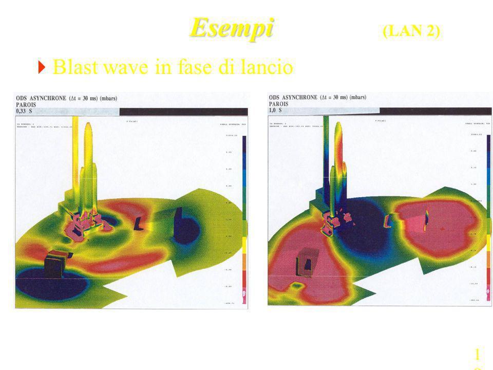Esempi Esempi (LAN 2) Blast wave in fase di lancio 18
