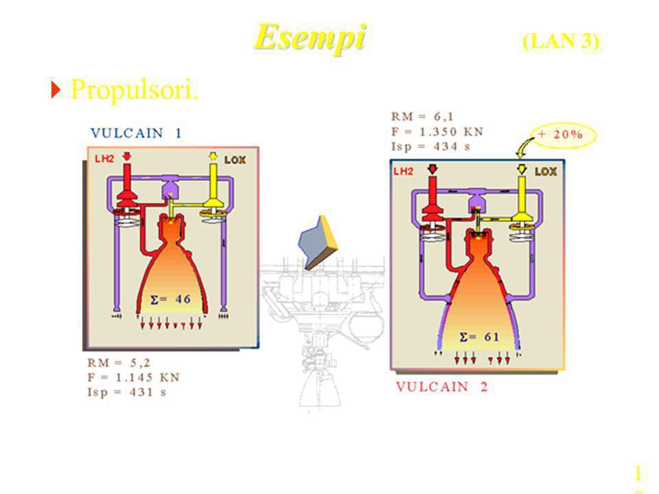 Esempi Esempi (LAN 3) Propulsori. 19