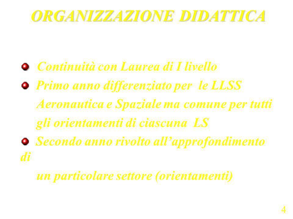 Continuità con Laurea di I livello Primo anno differenziato per le LLSS Aeronautica e Spaziale ma comune per tutti gli orientamenti di ciascuna LS Sec