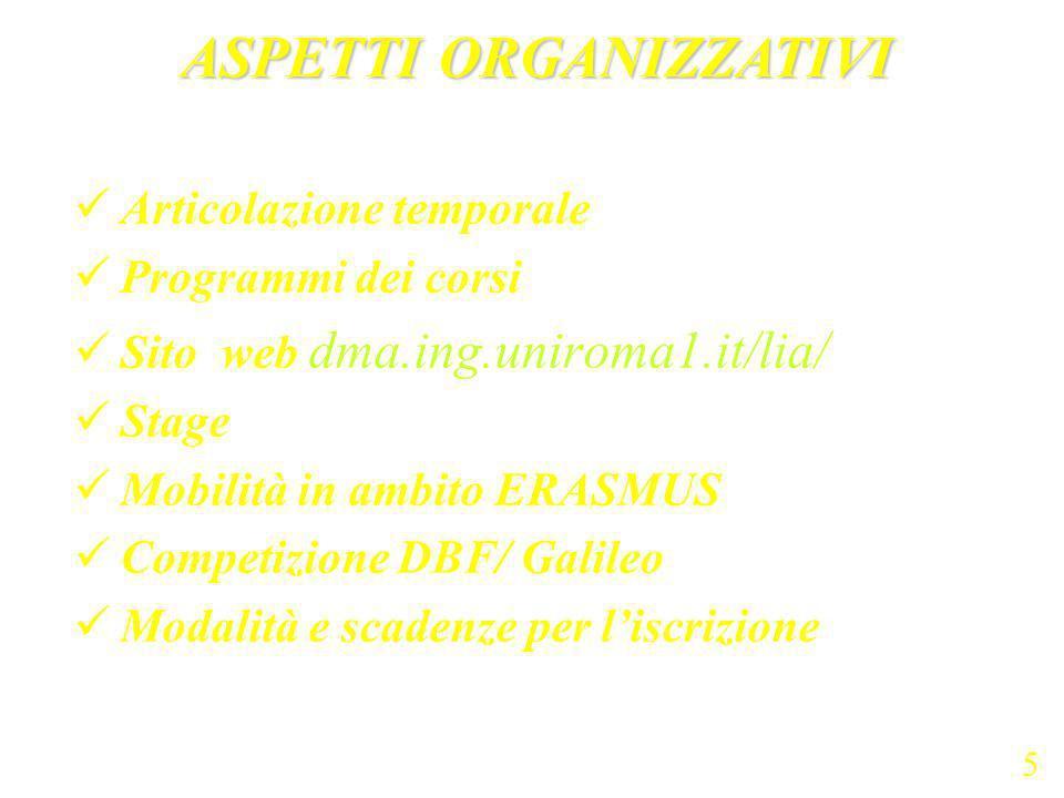 Articolazione temporale Programmi dei corsi Sito web dma.ing.uniroma1.it/lia/ Stage Mobilità in ambito ERASMUS Competizione DBF/ Galileo Modalità e sc