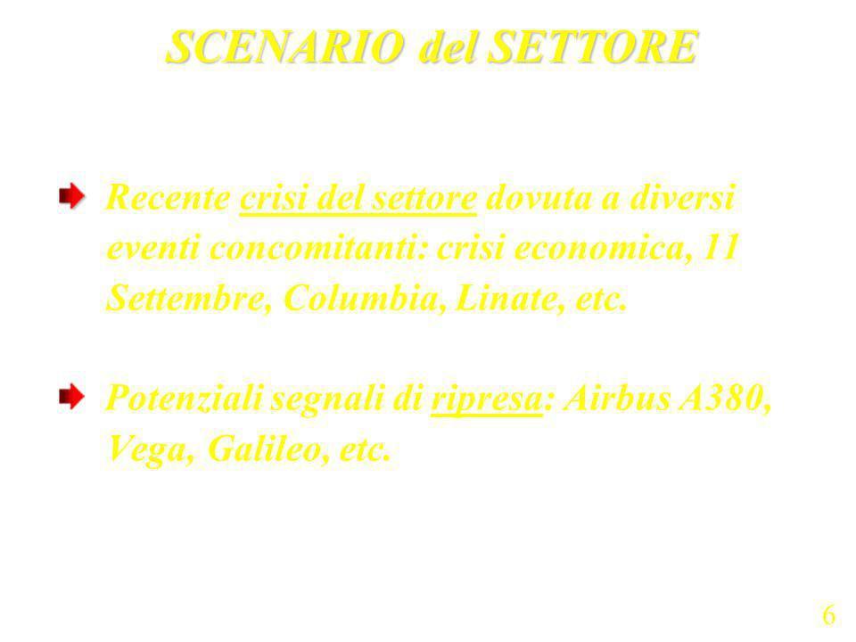 Recente crisi del settore dovuta a diversi eventi concomitanti: crisi economica, 11 Settembre, Columbia, Linate, etc. Potenziali segnali di ripresa: A