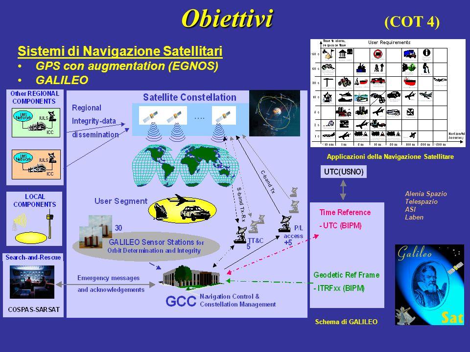 Sistemi di Navigazione Satellitari GPS con augmentation (EGNOS) GALILEO Applicazioni della Navigazione Satellitare Schema di GALILEO Alenia Spazio Telespazio ASI Laben Obiettivi Obiettivi (COT 4)