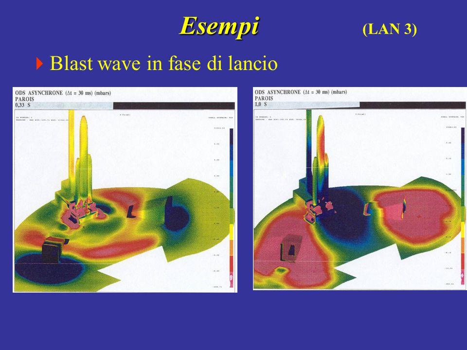 Esempi Esempi (LAN 3) Blast wave in fase di lancio
