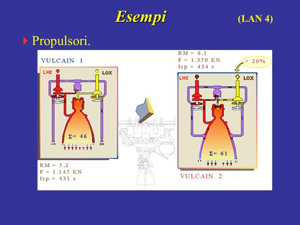 Esempi Esempi (LAN 4) Propulsori.