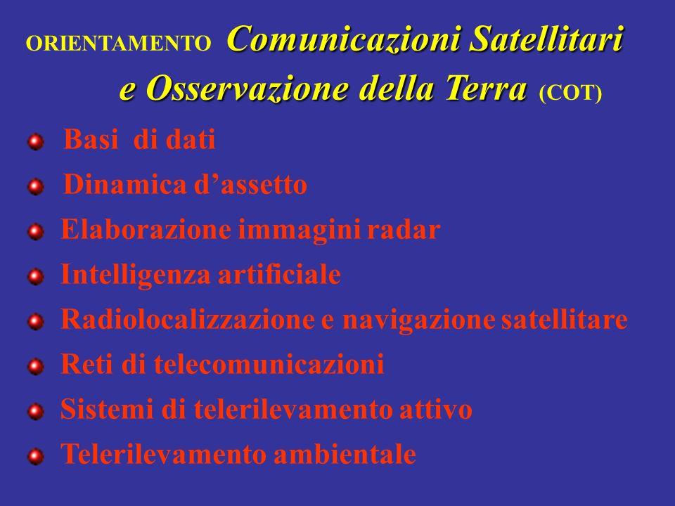 Basi di dati Dinamica dassetto Elaborazione immagini radar Intelligenza artificiale Radiolocalizzazione e navigazione satellitare Reti di telecomunicazioni Sistemi di telerilevamento attivo Telerilevamento ambientale Comunicazioni Satellitari e Osservazione della Terra ORIENTAMENTO Comunicazioni Satellitari e Osservazione della Terra (COT)