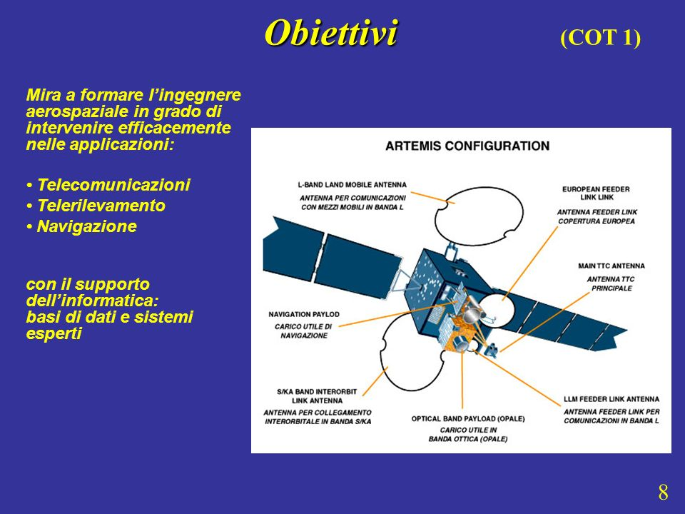 Mira a formare lingegnere aerospaziale in grado di intervenire efficacemente nelle applicazioni: Telecomunicazioni Telerilevamento Navigazione con il supporto dellinformatica: basi di dati e sistemi esperti Obiettivi Obiettivi (COT 1) 8