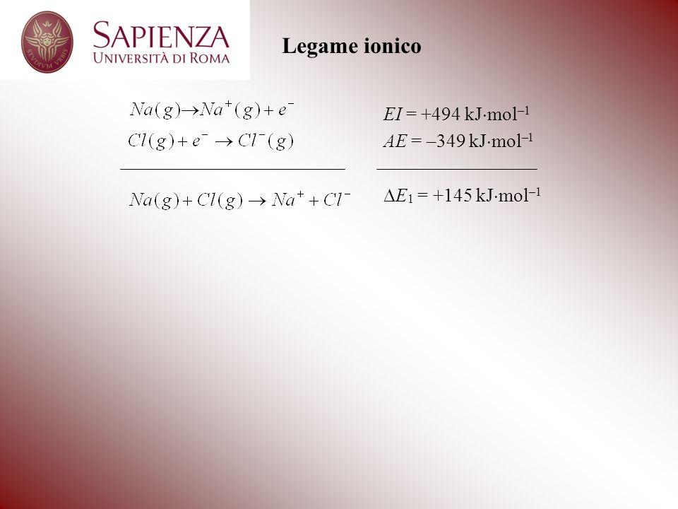 EI = +494 kJ mol –1 AE = –349 kJ mol –1 E 1 = +145 kJ mol –1 Legame ionico