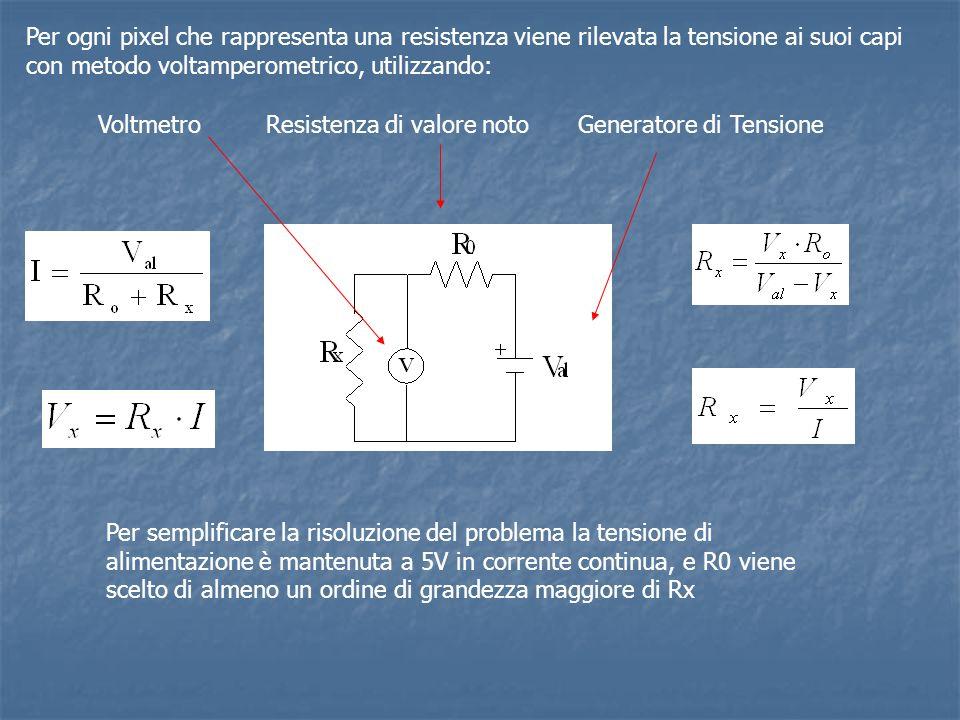 Per ogni pixel che rappresenta una resistenza viene rilevata la tensione ai suoi capi con metodo voltamperometrico, utilizzando: Generatore di Tension
