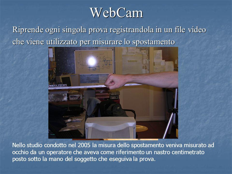 Riprende ogni singola prova registrandola in un file video che viene utilizzato per misurare lo spostamento WebCam Nello studio condotto nel 2005 la m