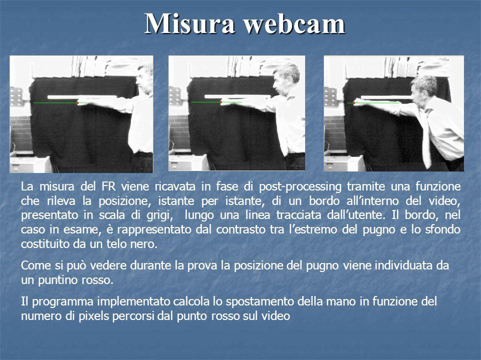 Misura webcam La misura del FR viene ricavata in fase di post-processing tramite una funzione che rileva la posizione, istante per istante, di un bordo allinterno del video, presentato in scala di grigi, lungo una linea tracciata dallutente.