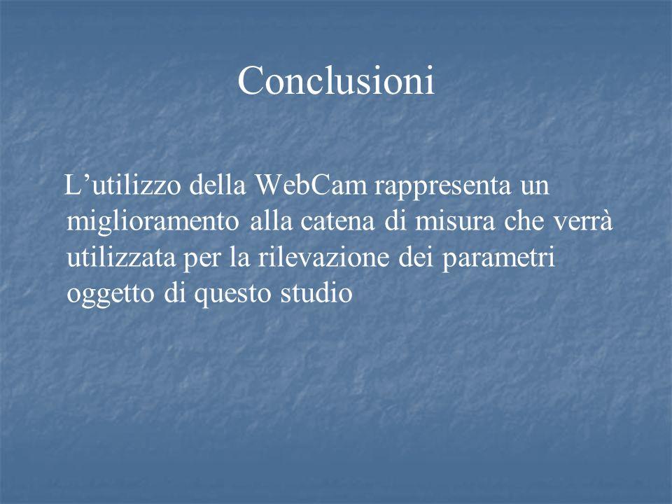 Conclusioni Lutilizzo della WebCam rappresenta un miglioramento alla catena di misura che verrà utilizzata per la rilevazione dei parametri oggetto di questo studio