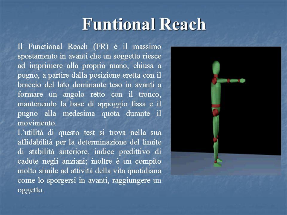 Funtional Reach Il Functional Reach (FR) è il massimo spostamento in avanti che un soggetto riesce ad imprimere alla propria mano, chiusa a pugno, a p