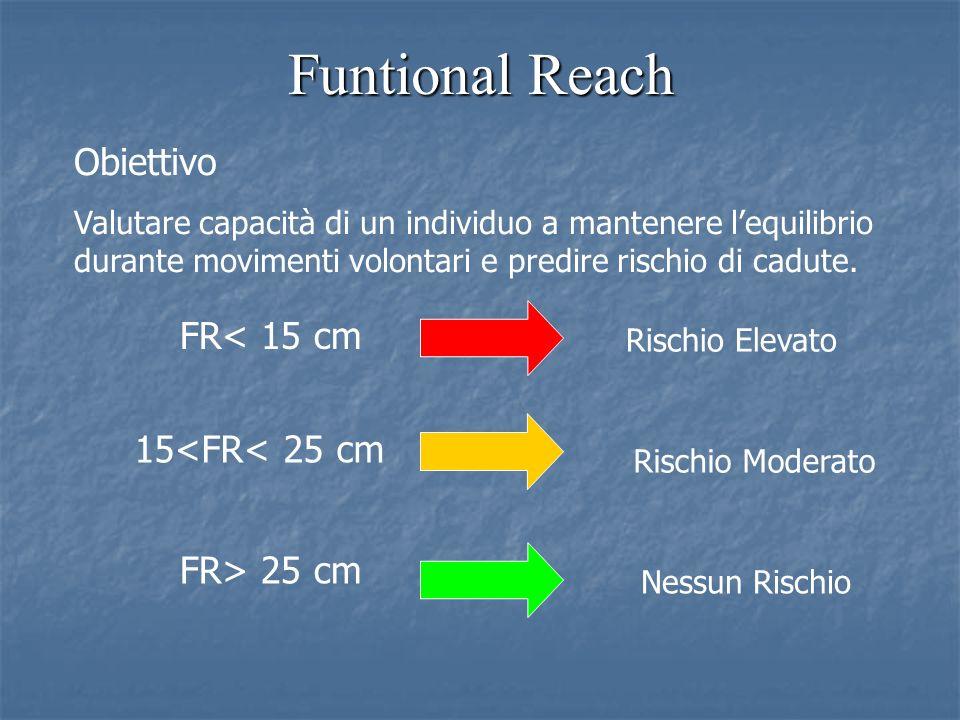 Funtional Reach Obiettivo Valutare capacità di un individuo a mantenere lequilibrio durante movimenti volontari e predire rischio di cadute. FR< 15 cm