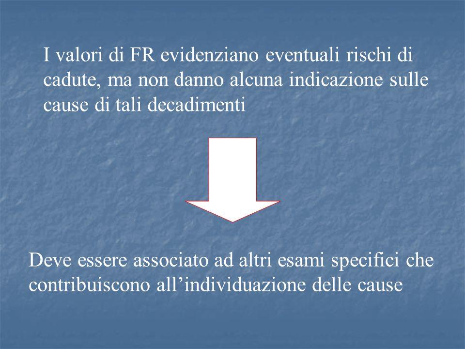 I valori di FR evidenziano eventuali rischi di cadute, ma non danno alcuna indicazione sulle cause di tali decadimenti Deve essere associato ad altri esami specifici che contribuiscono allindividuazione delle cause