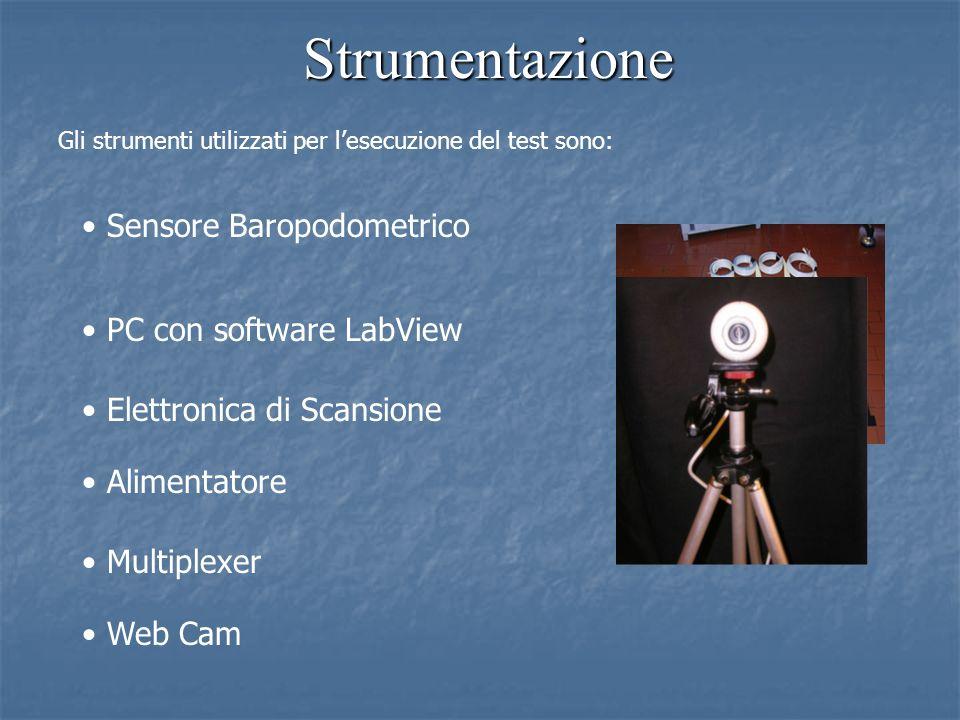 Strumentazione Gli strumenti utilizzati per lesecuzione del test sono: Sensore Baropodometrico Elettronica di Scansione Alimentatore Multiplexer Web Cam PC con software LabView