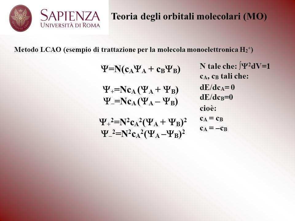 Teoria degli orbitali molecolari (MO) Metodo LCAO (esempio di trattazione per la molecola monoelettronica H 2 + ) =N(c A A + c B B ) + =Nc A ( A + B ) – =Nc A ( A – B ) + 2 =N 2 c A 2 ( A + B ) 2 – 2 =N 2 c A 2 ( A – B ) 2 + 2 =N 2 c A 2 ( A 2 + 2 A B + B 2 ) – 2 =N 2 c A 2 ( A 2 – 2 A B + B 2 ) N tale che: 2 dV=1 c A, c B tali che: dE/dc A = 0 dE/dc B =0 cioè: c A = c B c A = –c B