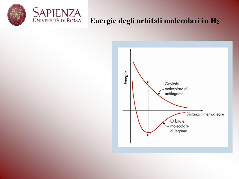 Energie degli orbitali molecolari in H 2 +