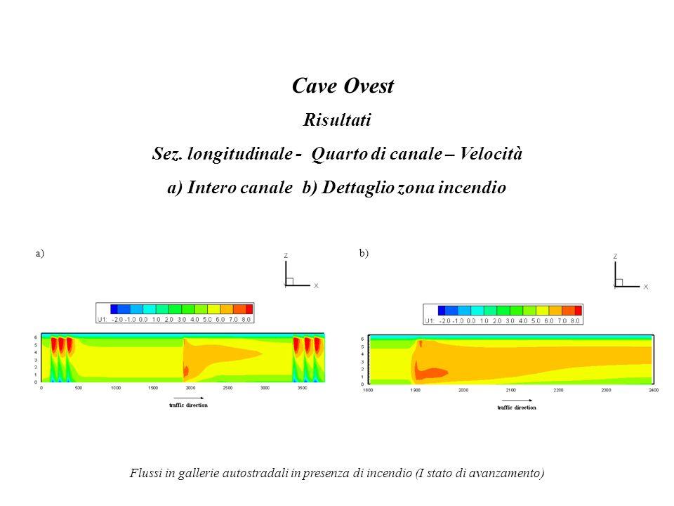 Flussi in gallerie autostradali in presenza di incendio (I stato di avanzamento) Cave Ovest Risultati Sez. longitudinale - Quarto di canale – Velocità