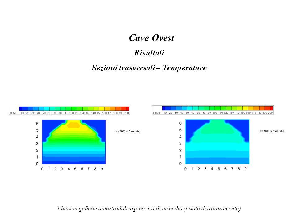 Flussi in gallerie autostradali in presenza di incendio (I stato di avanzamento) Cave Ovest Risultati Sezioni trasversali – Temperature